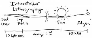 interstellarlithography01.jpg