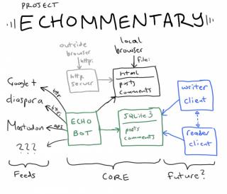 echommentary01(1).jpg